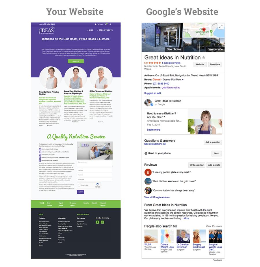 Website Comparisons