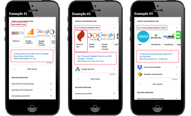 people also search for Google examples