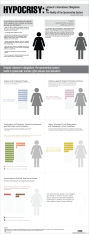Mohamad_Cheblak_MWTF_AltCity_infographic