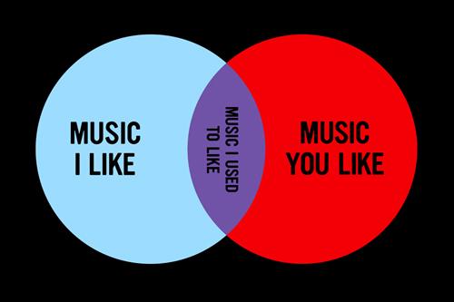 music_snob_Venn_diagram-750009-750057