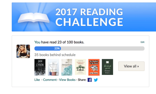 My Goodreads Challenge progress as of August 2, 2017