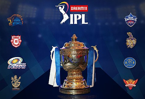 IPL 2020 Trophy and Logos of All 8 Teams