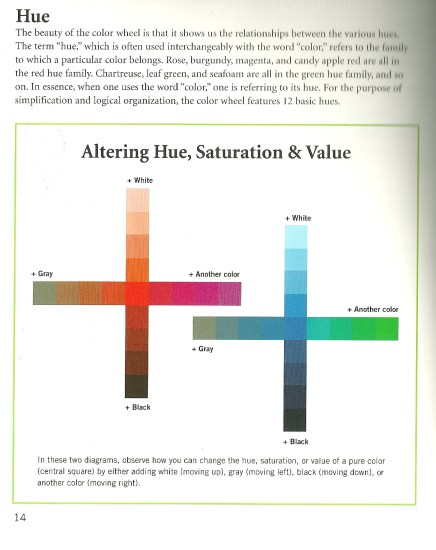 Color Theory Book Review with Hue