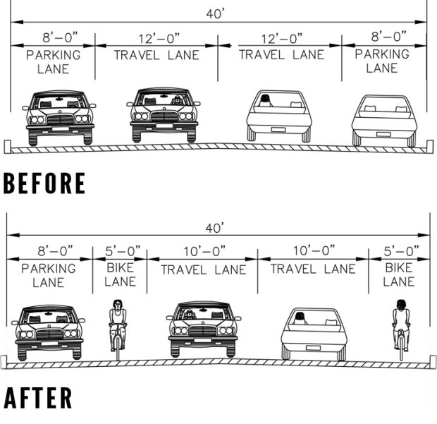 New bike lane on Goldsmith Lane. (Courtesy Bike Louisville)
