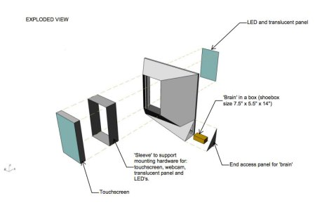 Diagram of the AirBare installation. (Courtesy Urban Matter Inc.)