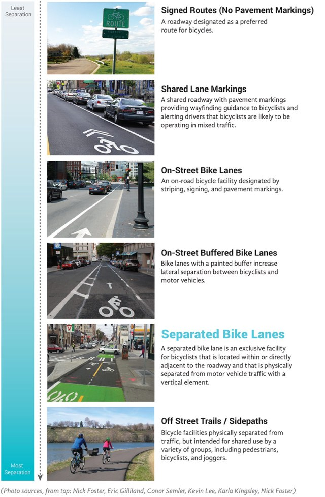 fed-protected-bike-lanes-01