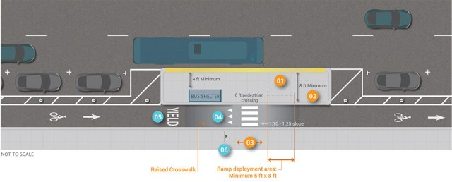fed-protected-bike-lanes-04
