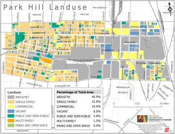Land use map for the Park Hill neighborhood by the Network Center for Community Change.