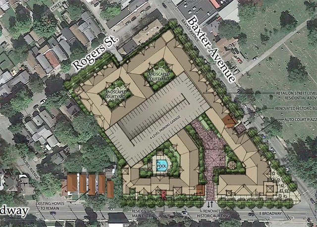 The project site plan. (Courtesy Edwards Companies / Via Insider Louisville)