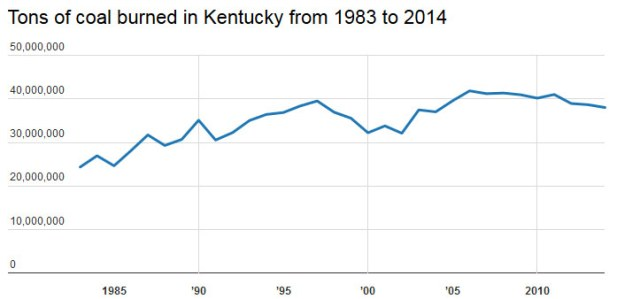 01-coal-decline-kentucky
