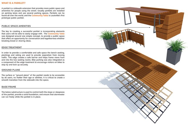 Rendering of The Community Table. (Courtesy Gresham Smith & Partners)