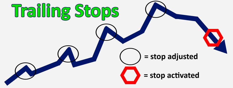 Cara Kerja Trailing Stop Forex Dan Manfaatnya