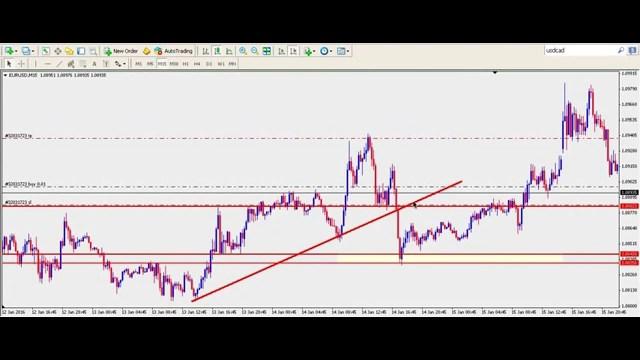 Trading Breakout Kedua
