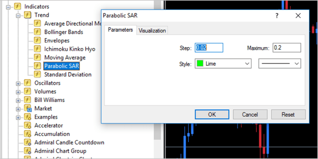 Setingan Indikator Parabolic SAR