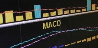 Strategi Trading Dengan MACD