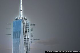 UPDATE 2-One World Trade Center Reaches New Heights