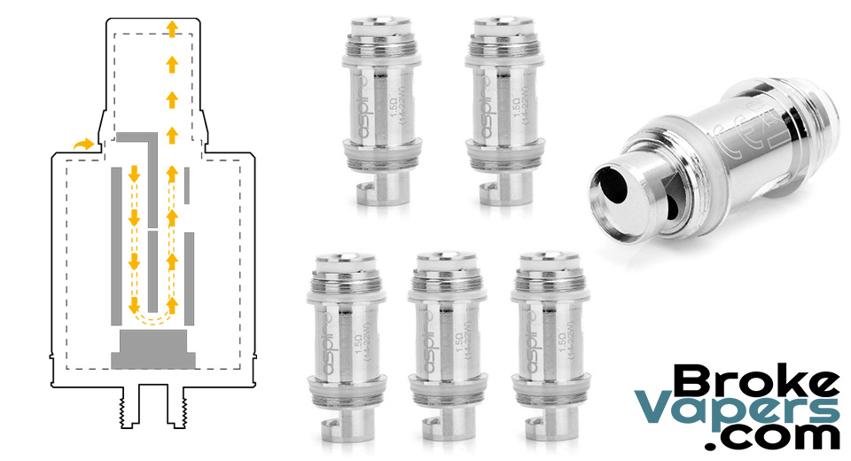 Authentic Aspire Nautilus X Coils 5-Pack
