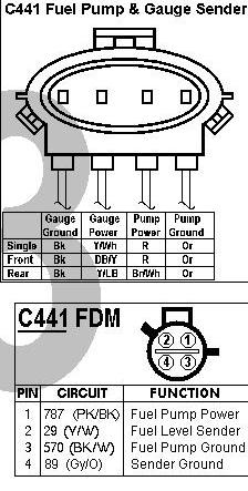 ford f fuel pump wiring diagram wiring diagram 1989 f150 fuel pump wiring diagram