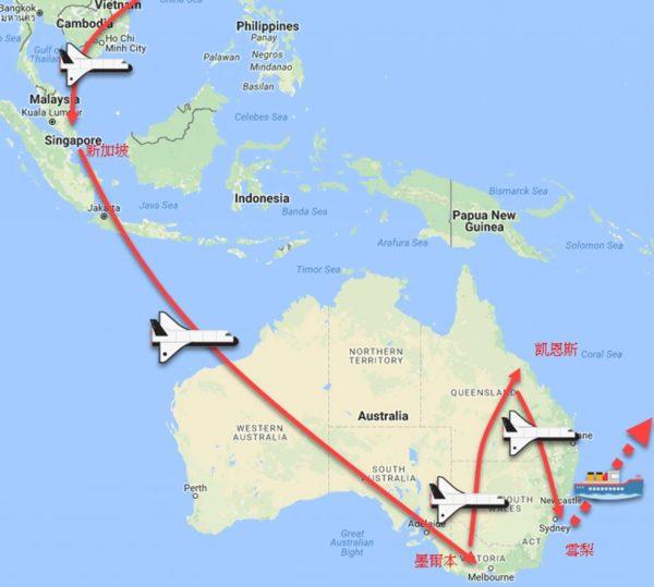 东澳自由行 - 环游世界100天第一部曲