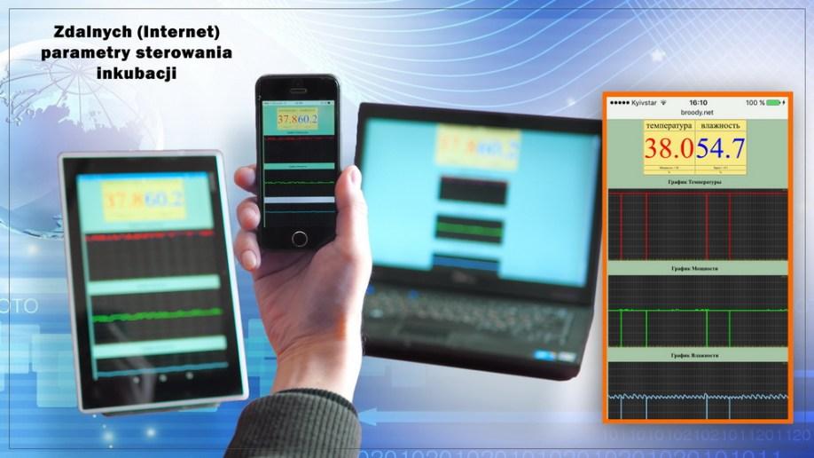 Parametry zdalnego monitorowania Incubator Broody Zoom