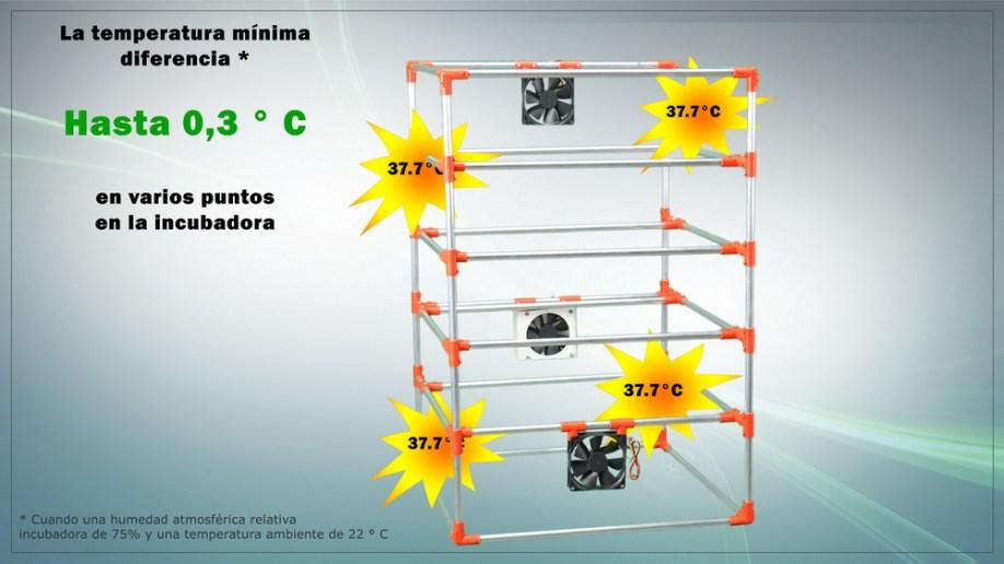 Caída de temperatura mínima en incubadora