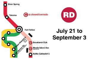 WMATA red line closures