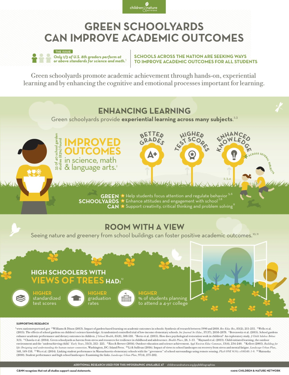 Green Schoolyards and Academic Outcomes