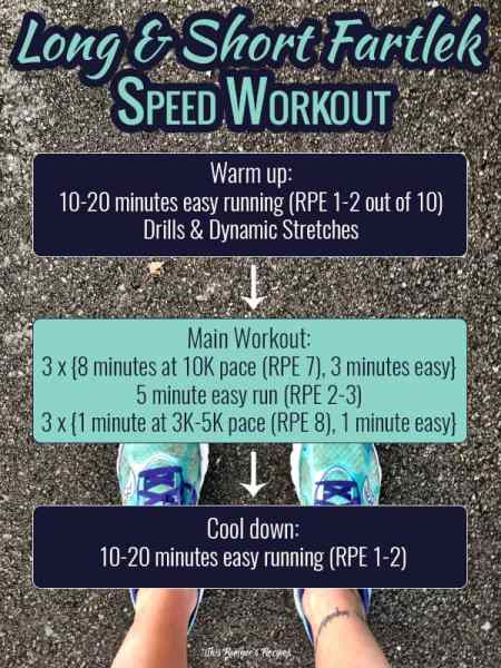 6 Speed Workouts for Runners This Runner's Recipes Long and Short Fartlek