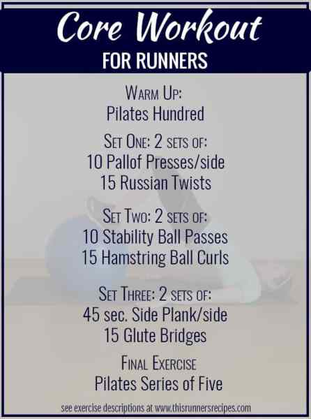 Core Workouts for Runners This Runner's Recipes