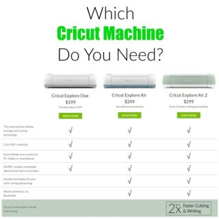 Which Cricut Is The Best?