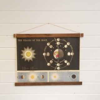 DIY Vintage Poster Frame