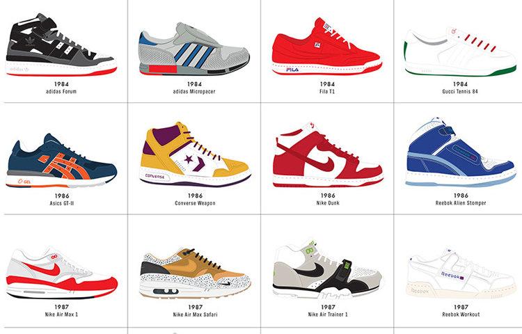 sneakerhistory3