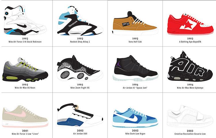 sneakerhistory5