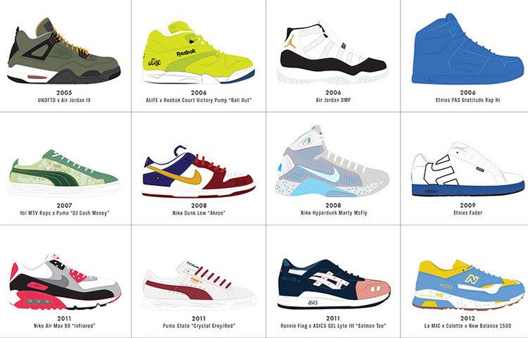 sneakerhistory7