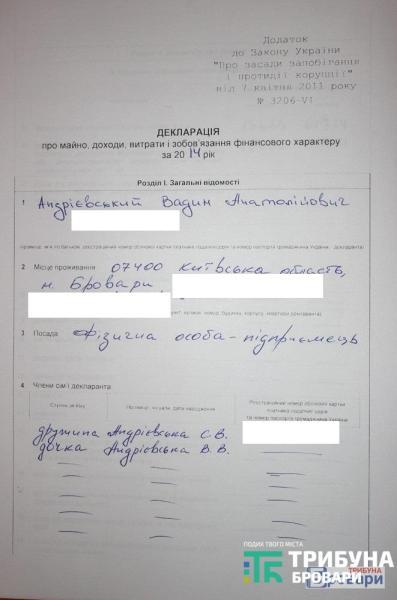 андрієвський-2