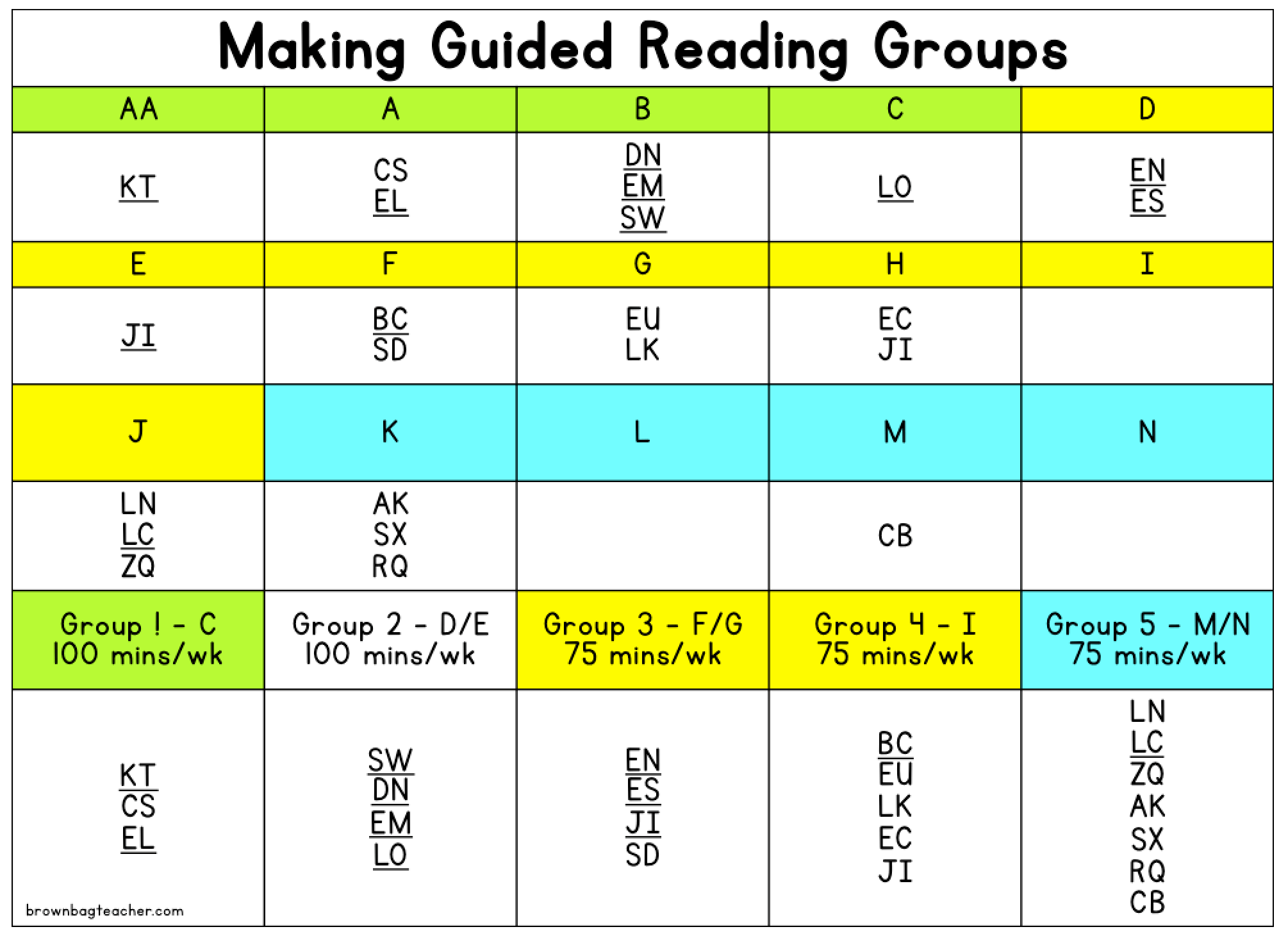 Guided Reading 1st Grade Style