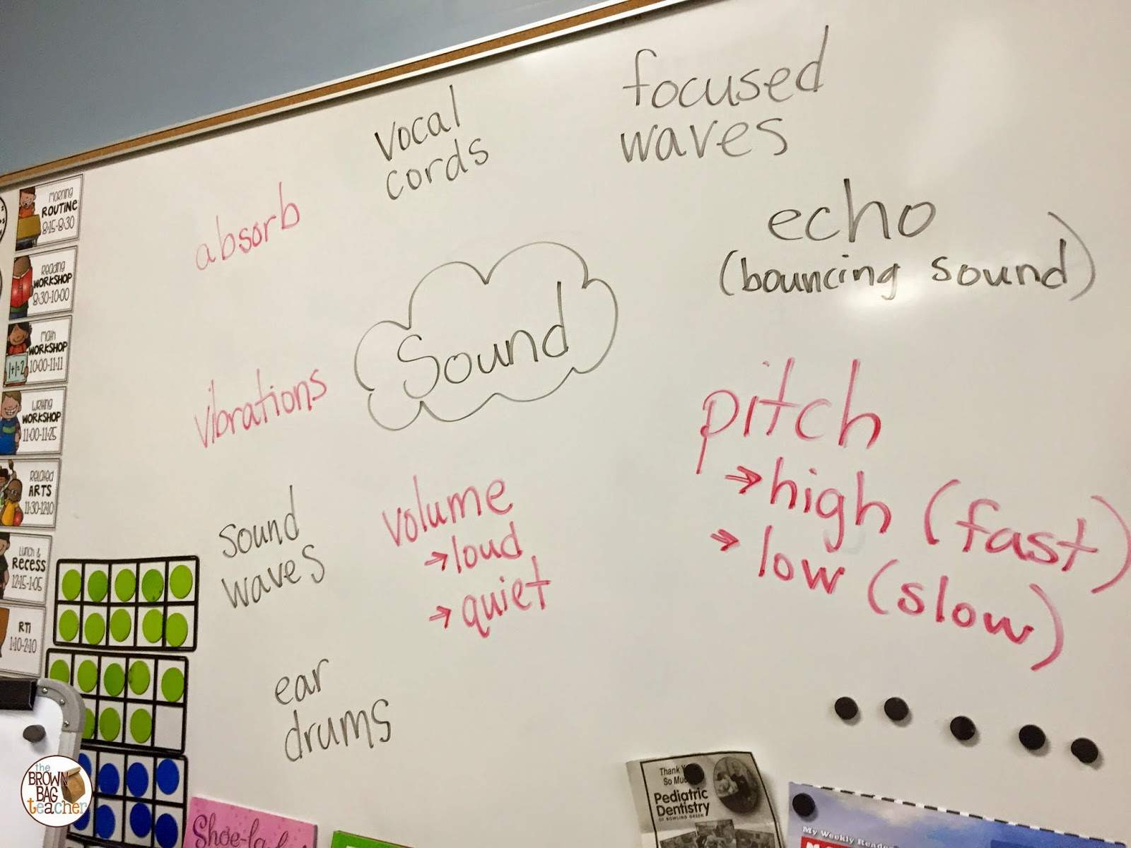 Teaching About Sound 1st Grade Science
