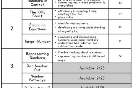 quickbooks invoice templates teaching strategies gold lesson plan