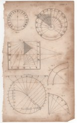 Dialling, Portable Encyclopaedia, 1826