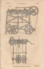 Pin Making, Plate 1, London Encyclopaedia, Vol. 17, 1829