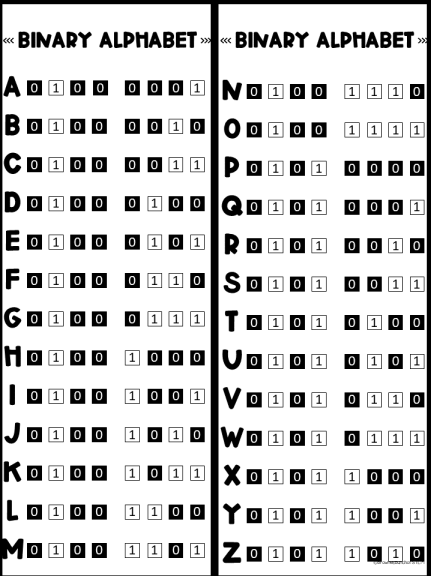 Binary alphabet with 0s and 1s represented with black and white boxes.