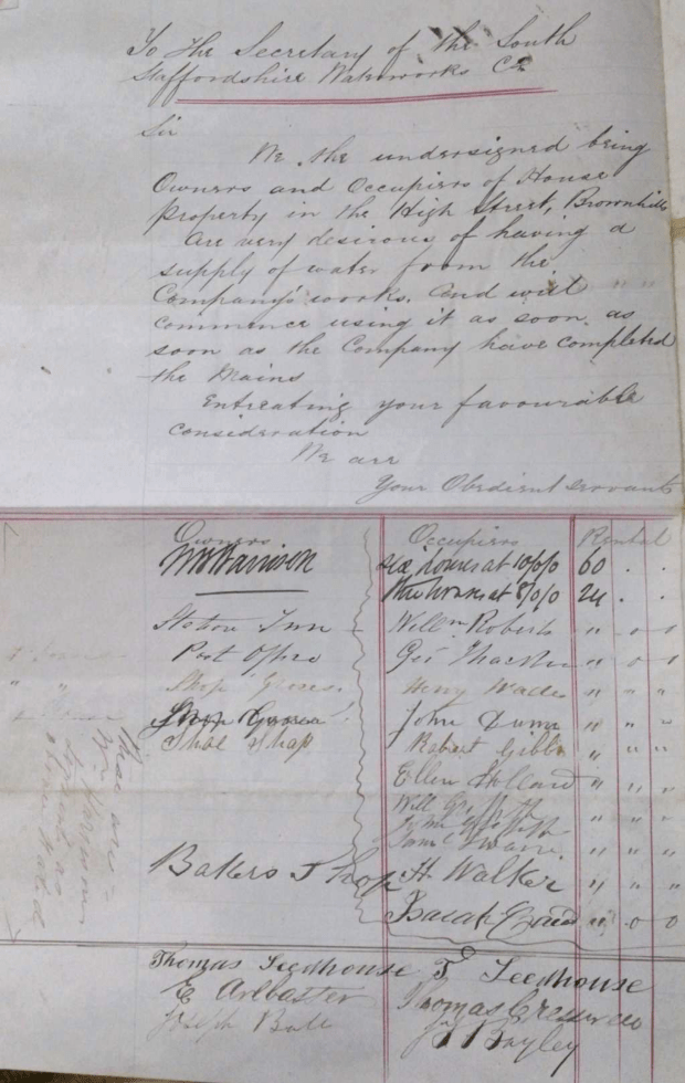 1865 Application for Water Supply