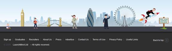 Launch Mind - Website Footer Design