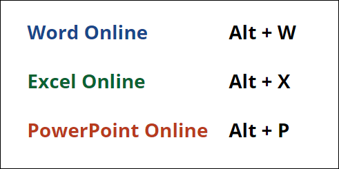 microsoft office online shortcuts