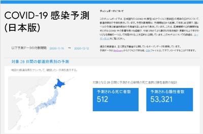 グーグルのAIが日本の新型コロナ流行を予測