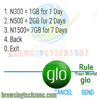 Glo Special Data Plans - How To Activate Glo 1Gb for N300, 2GB for N500 and 7GB for N1,500