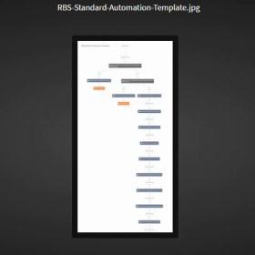 Download Bastian Ernst – Relationship Funnel
