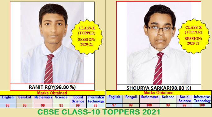 CBSE CLASS-10 TOPPERS 2021
