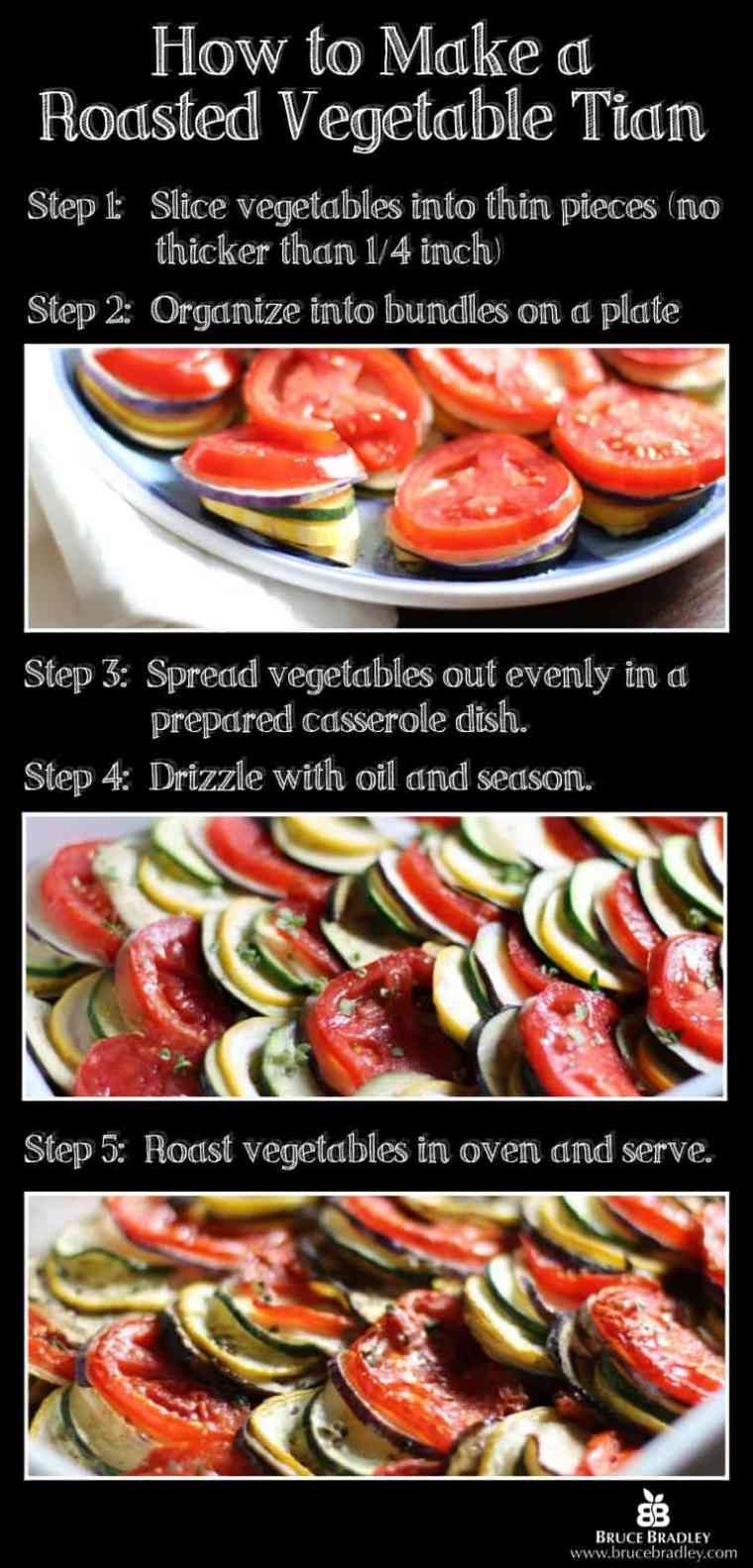 How to make a vegetable tian in 5 easy steps!