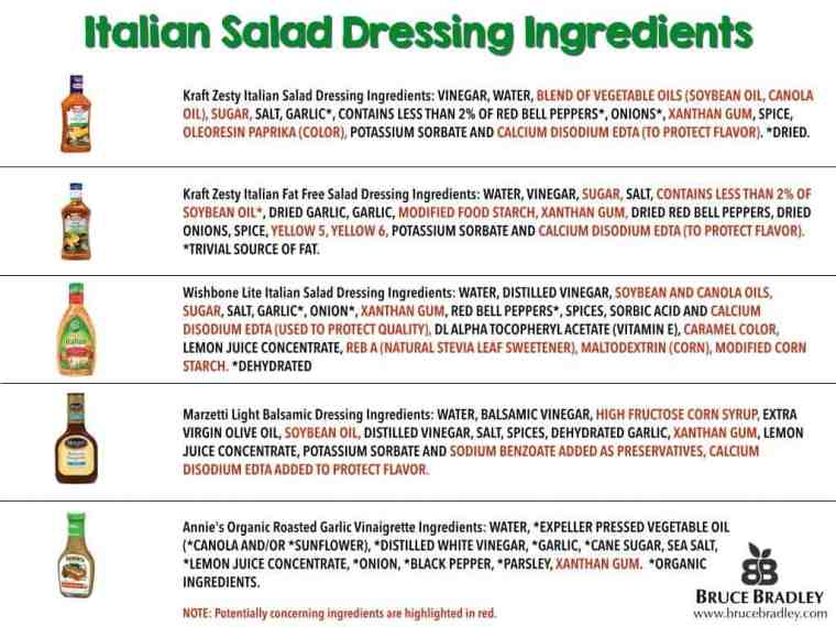 What's In Your Bottled Oil and Vinegar Salad Dressing and 4 tips to choosing a healthier option.